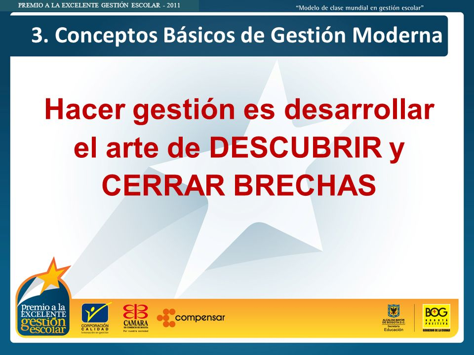 PREMIO A LA EXCELENTE GESTIÓN ESCOLAR - 2011 Hacer gestión es desarrollar el arte de DESCUBRIR y CERRAR BRECHAS 3. Conceptos Básicos de Gestión Modern