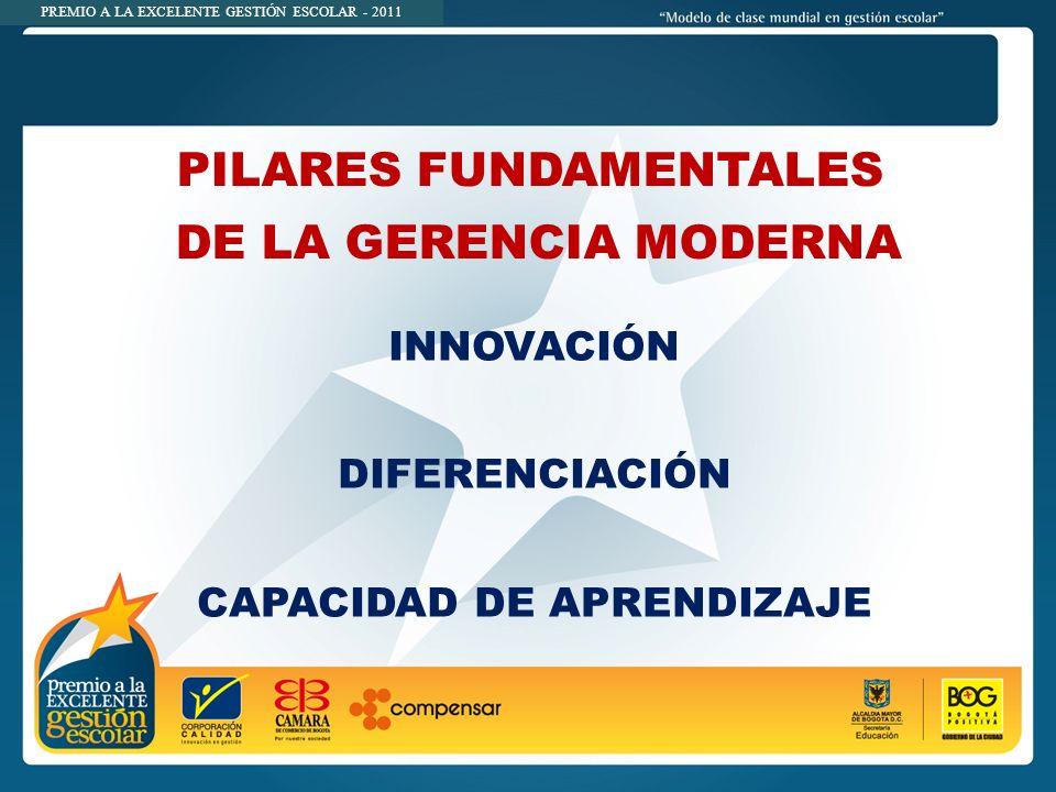 PREMIO A LA EXCELENTE GESTIÓN ESCOLAR - 2011 INNOVACIÓN DIFERENCIACIÓN CAPACIDAD DE APRENDIZAJE PILARES FUNDAMENTALES DE LA GERENCIA MODERNA