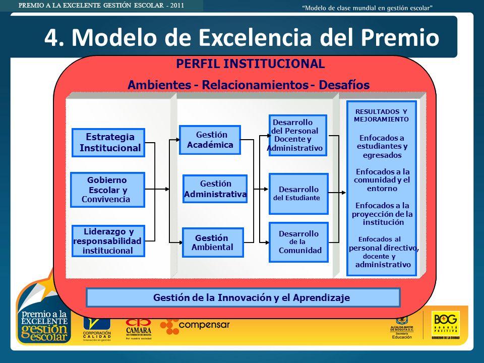 PREMIO A LA EXCELENTE GESTIÓN ESCOLAR - 2011 Gestión Académica Gestión Administrativa Desarrollo de la Comunidad Desarrollo del Personal Docente y Adm
