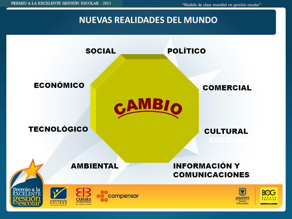 PREMIO A LA EXCELENTE GESTIÓN ESCOLAR - 2011 NUEVAS REALIDADES DEL MUNDO ECONÓMICO SOCIAL COMERCIAL TECNOLÓGICO AMBIENTAL POLÍTICO INFORMACIÓN Y COMUNICACIONES CULTURAL