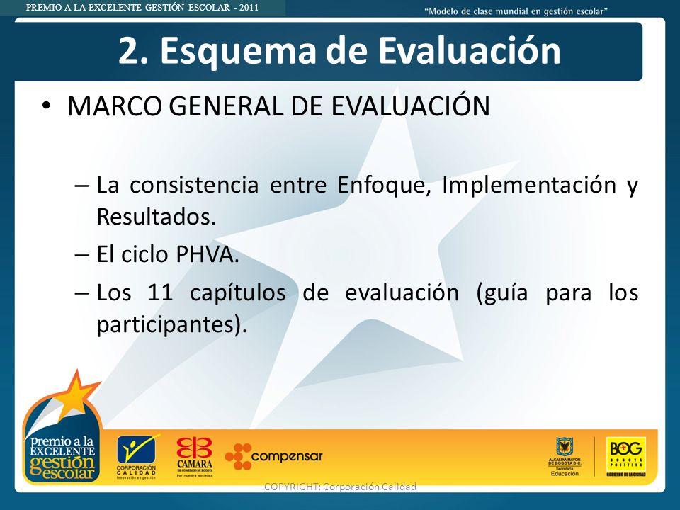 PREMIO A LA EXCELENTE GESTIÓN ESCOLAR - 2011 2. Esquema de Evaluación MARCO GENERAL DE EVALUACIÓN – La consistencia entre Enfoque, Implementación y Re