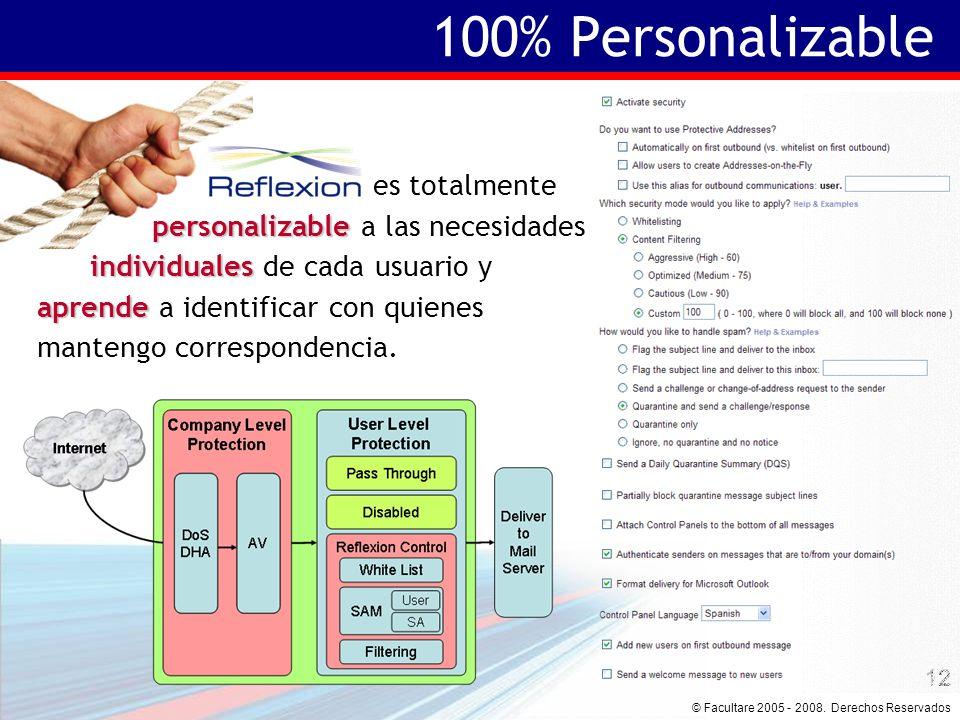 © Facultare 2005 - 2008. Derechos Reservados 11 Comparativo de Funcionalidad