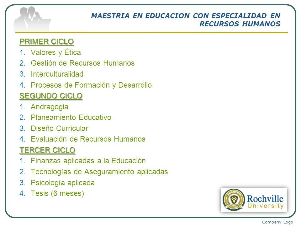 Company Logo MAESTRIA EN EDUCACION CON ESPECIALIDAD EN RECURSOS HUMANOS PRIMER CICLO 1.Valores y Ética 2.Gestión de Recursos Humanos 3.Interculturalid