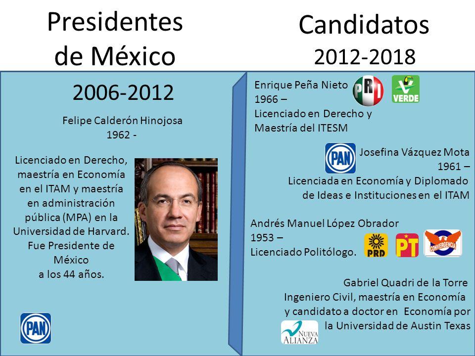 Presidentes de México 2006-2012 2012-2018 Felipe Calderón Hinojosa 1962 - Enrique Peña Nieto 1966 – Licenciado en Derecho y Maestría del ITESM Licenci