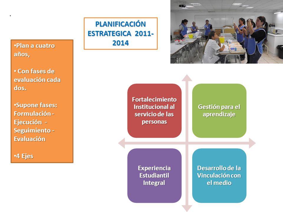 . Fortalecimiento Institucional al servicio de las personas Gestión para el aprendizaje Experiencia Estudiantil Integral Desarrollo de la Vinculación