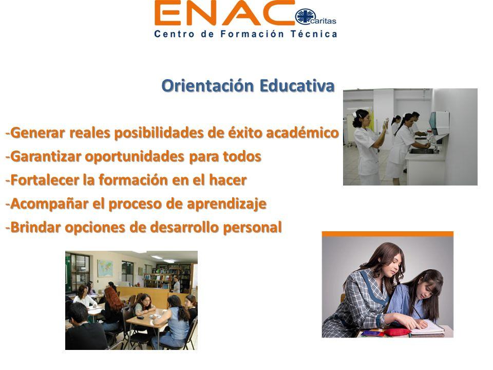 Orientación Educativa -Generar reales posibilidades de éxito académico -Garantizar oportunidades para todos -Fortalecer la formación en el hacer -Acom
