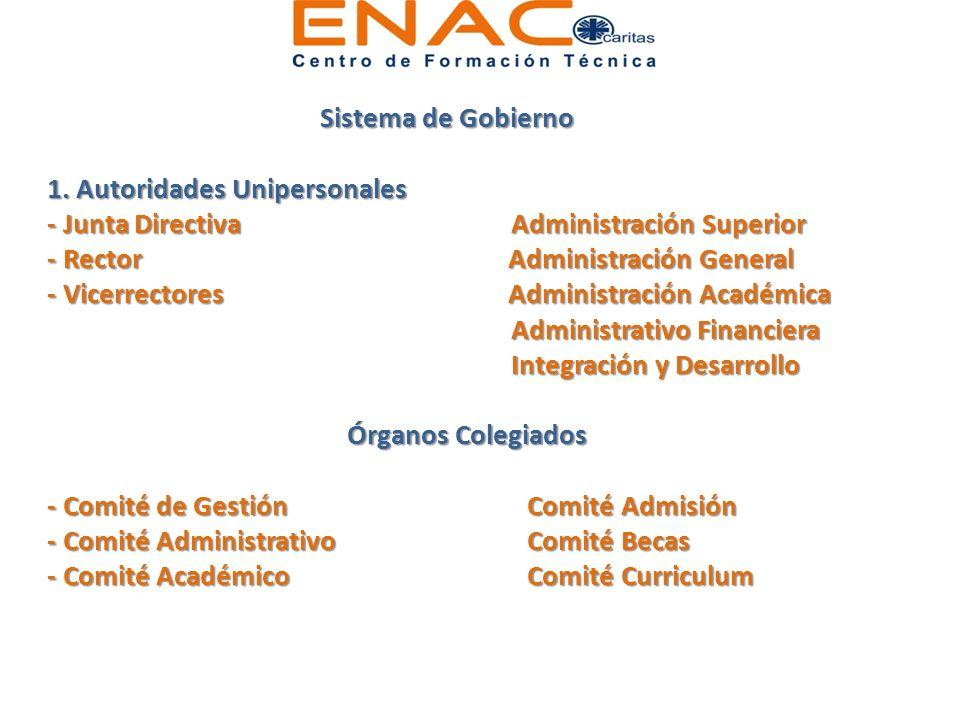 Sistema de Gobierno 1. Autoridades Unipersonales - Junta Directiva Administración Superior - Rector Administración General - Vicerrectores Administrac
