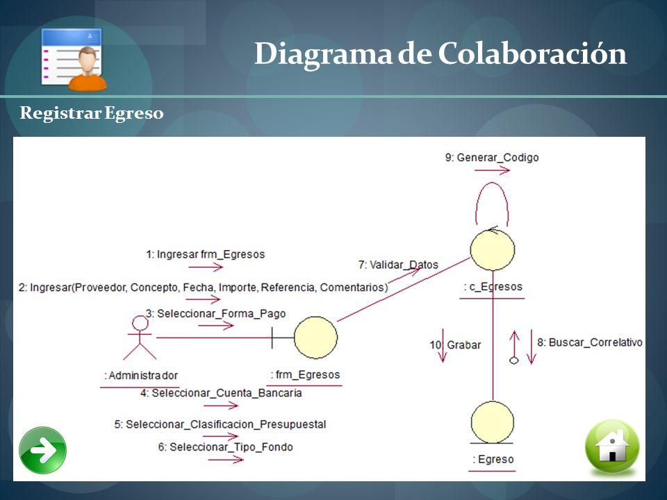 Diagrama de Colaboración Registrar Egreso