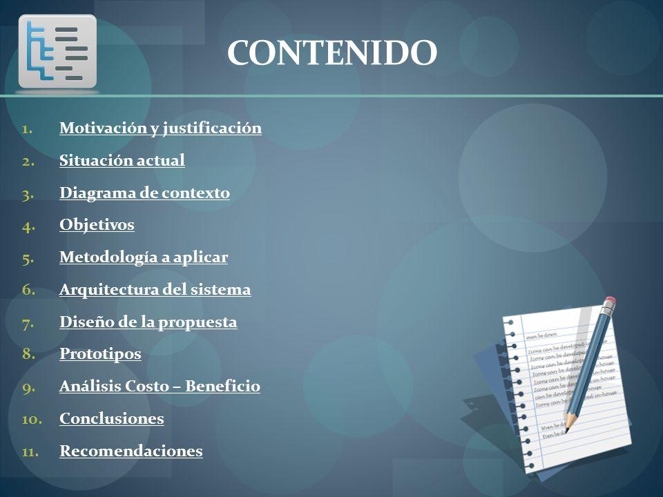 CONTENIDO 1.Motivación y justificaciónMotivación y justificación 2.Situación actualSituación actual 3.Diagrama de contextoDiagrama de contexto 4.Objet