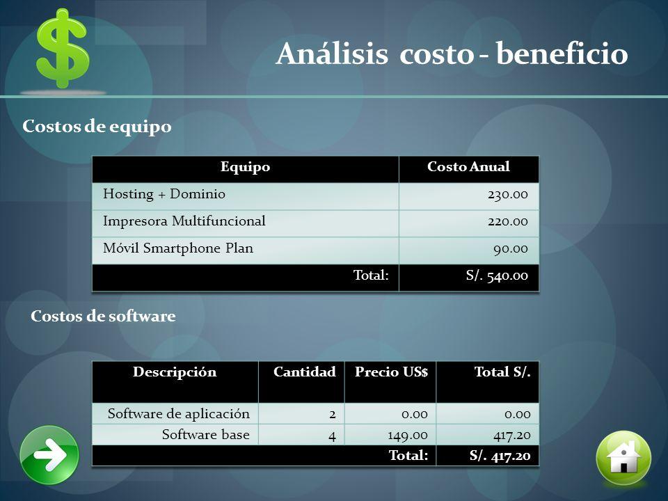 Análisis costo - beneficio Costos de equipo Costos de software