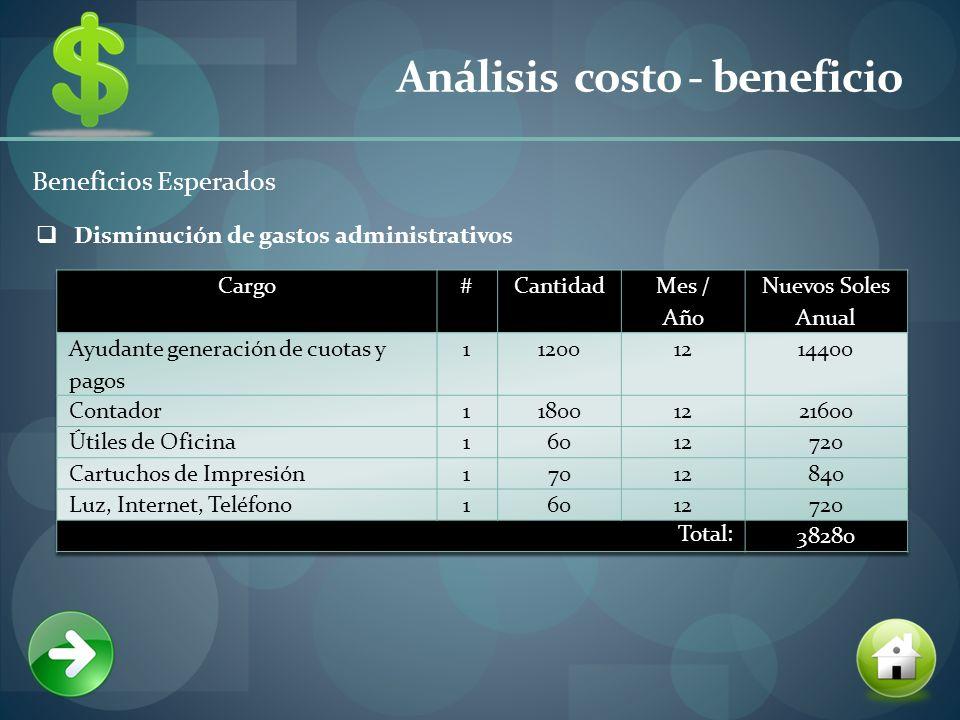 Análisis costo - beneficio Beneficios Esperados Disminución de gastos administrativos