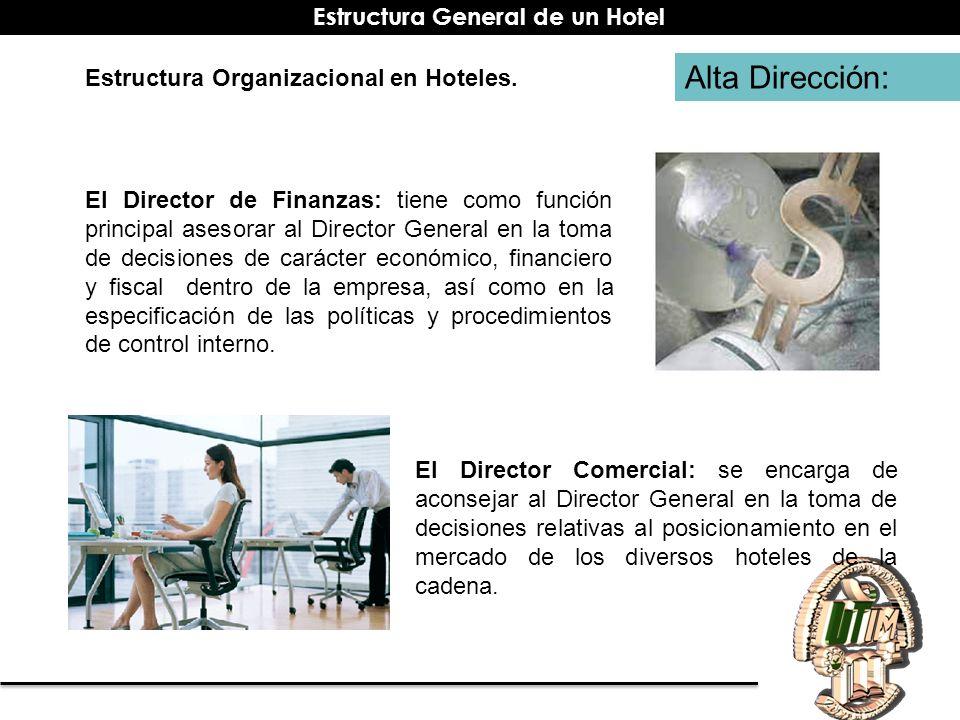 Alta Dirección: Estructura Organizacional en Hoteles. El Director de Finanzas: tiene como función principal asesorar al Director General en la toma de