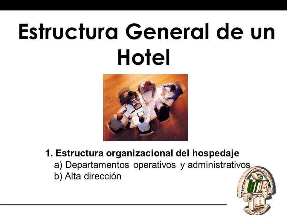 Estructura General de un Hotel 1. Estructura organizacional del hospedaje a) Departamentos operativos y administrativos b) Alta dirección