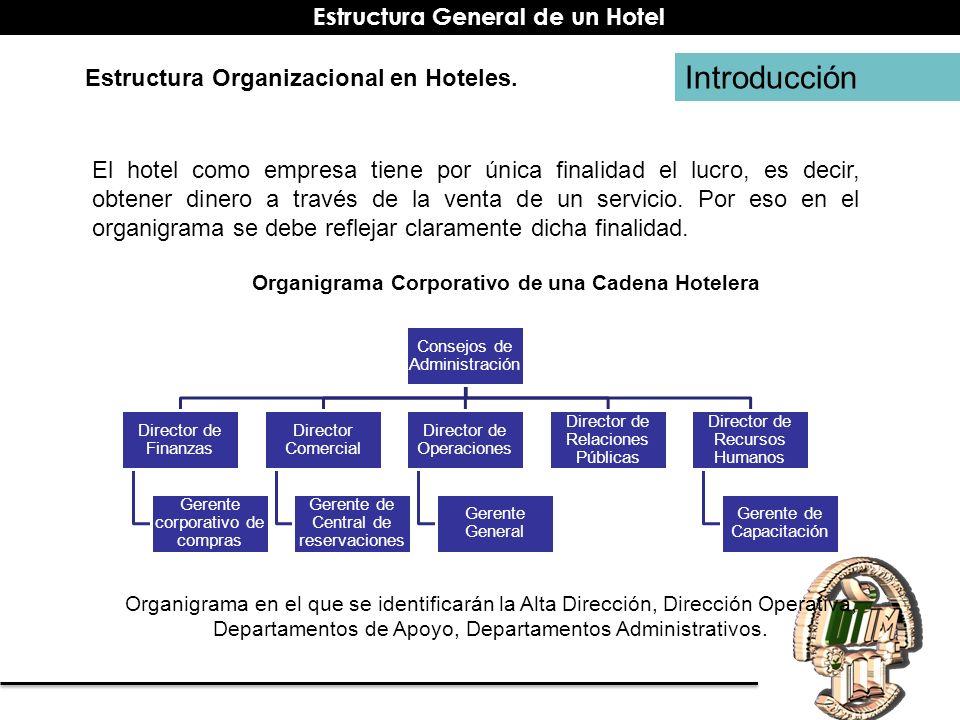 Introducción Estructura Organizacional en Hoteles. El hotel como empresa tiene por única finalidad el lucro, es decir, obtener dinero a través de la v