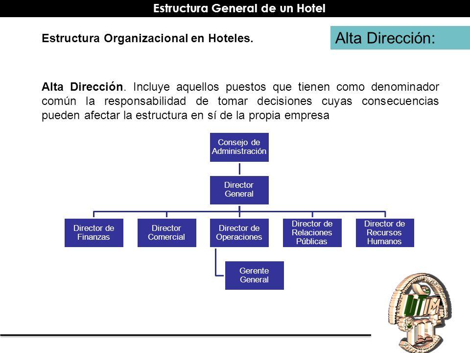 Alta Dirección: Estructura Organizacional en Hoteles. Alta Dirección. Incluye aquellos puestos que tienen como denominador común la responsabilidad de