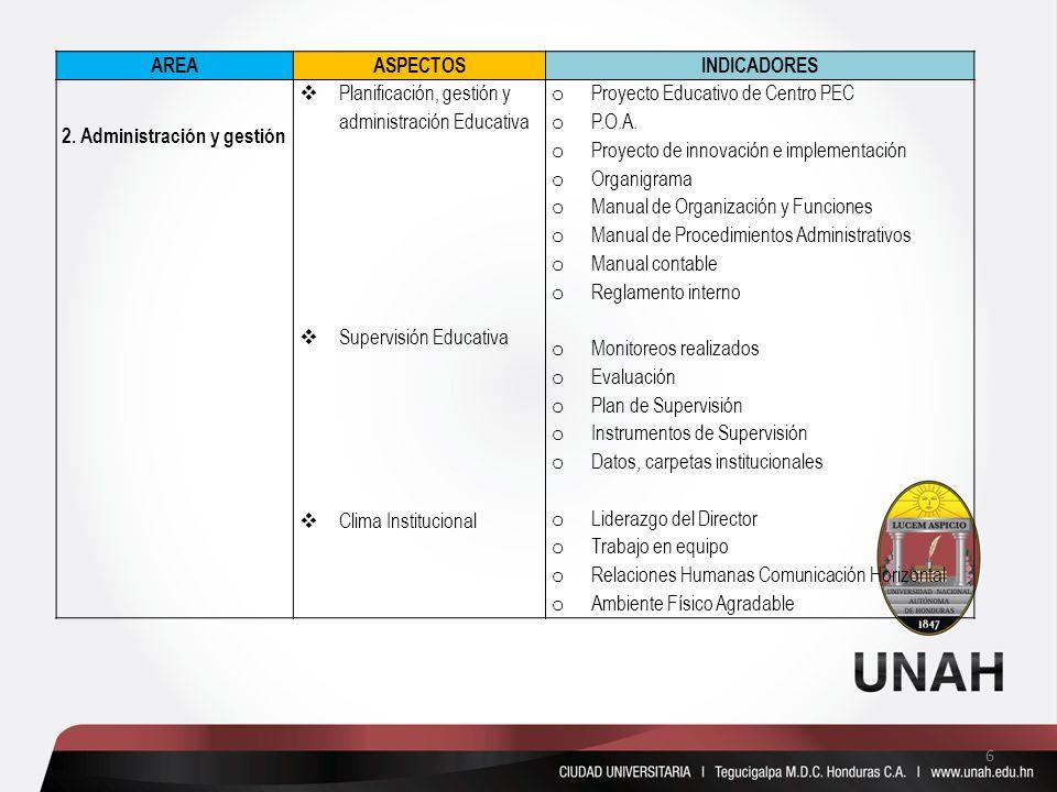 AREAASPECTOSINDICADORES 2. Administración y gestión Planificación, gestión y administración Educativa Supervisión Educativa Clima Institucional o Proy