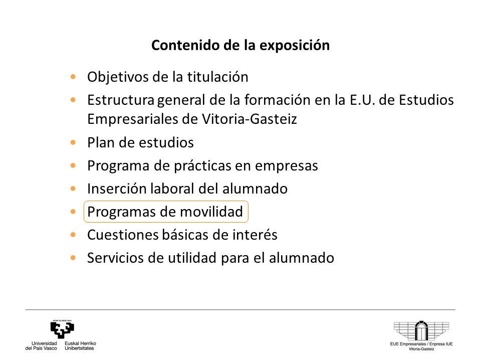 Contenido de la exposición Objetivos de la titulación Estructura general de la formación en la E.U.