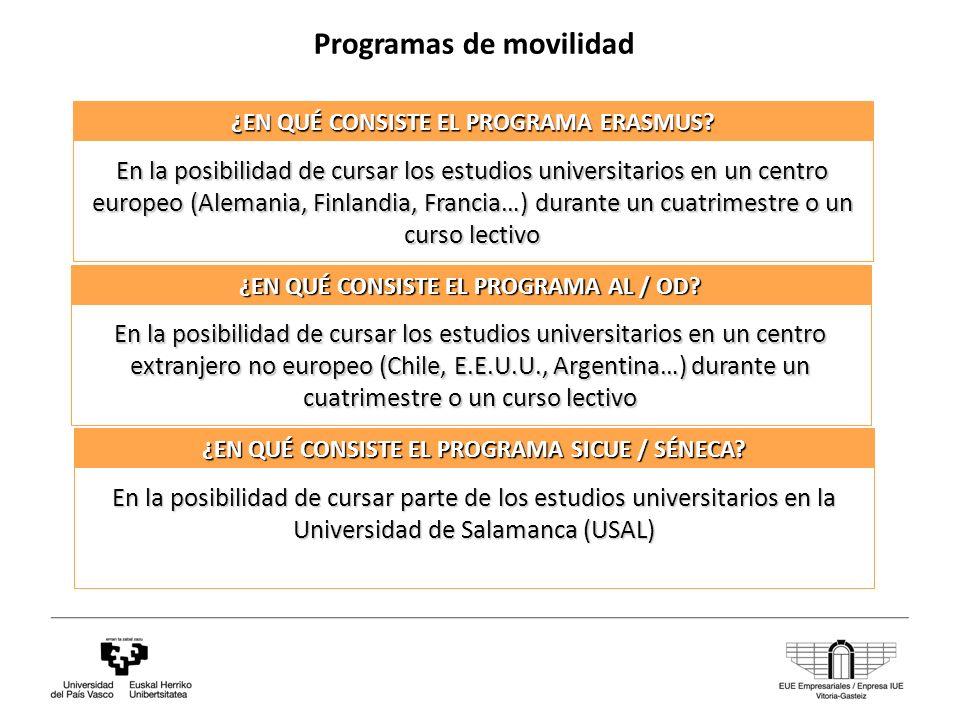 Programas de movilidad En la posibilidad de cursar los estudios universitarios en un centro europeo (Alemania, Finlandia, Francia…) durante un cuatrimestre o un curso lectivo ¿EN QUÉ CONSISTE EL PROGRAMA ERASMUS.
