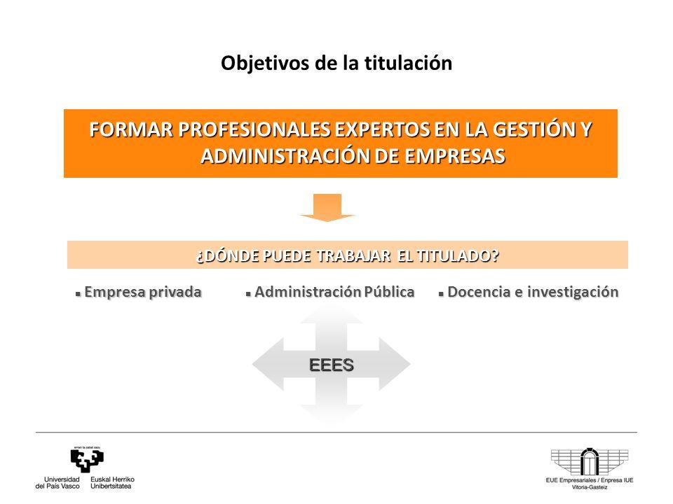 Objetivos de la titulación FORMAR PROFESIONALES EXPERTOS EN LA GESTIÓN Y ADMINISTRACIÓN DE EMPRESAS ¿DÓNDE PUEDE TRABAJAR EL TITULADO.