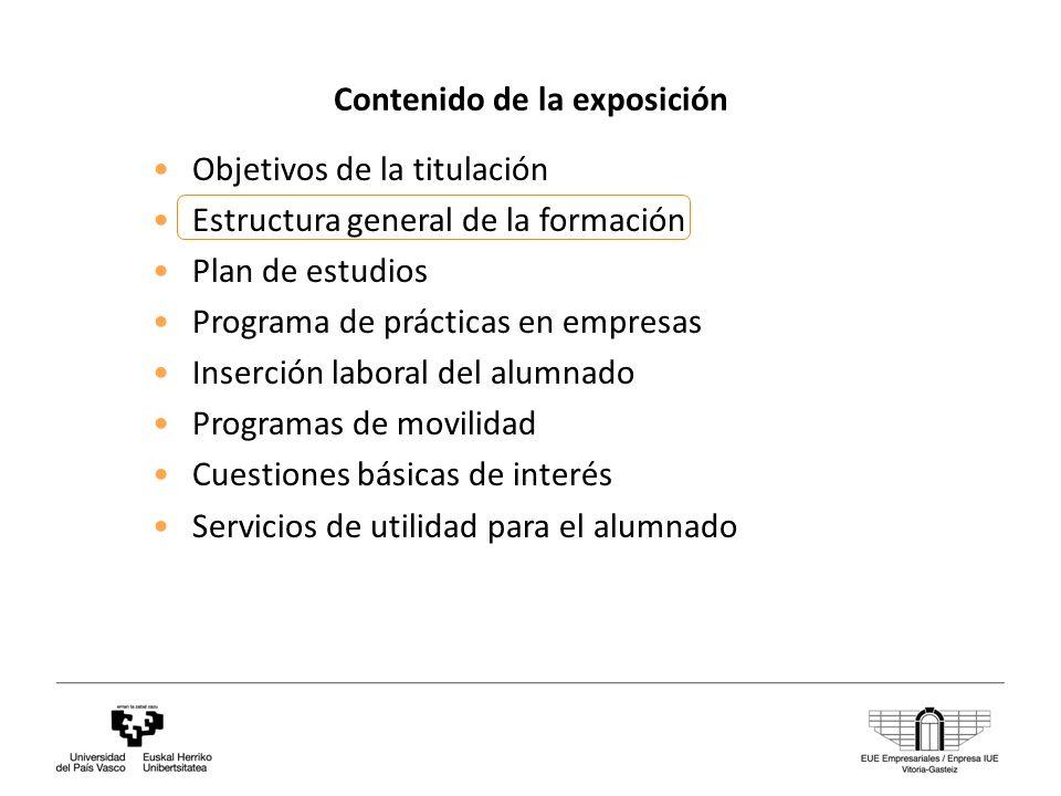 Objetivos de la titulación Estructura general de la formación Plan de estudios Programa de prácticas en empresas Inserción laboral del alumnado Programas de movilidad Cuestiones básicas de interés Servicios de utilidad para el alumnado Contenido de la exposición