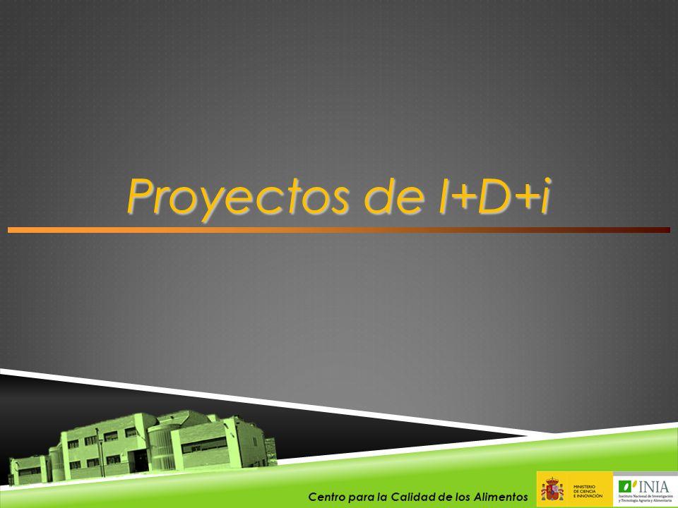 Proyectos de I+D+i