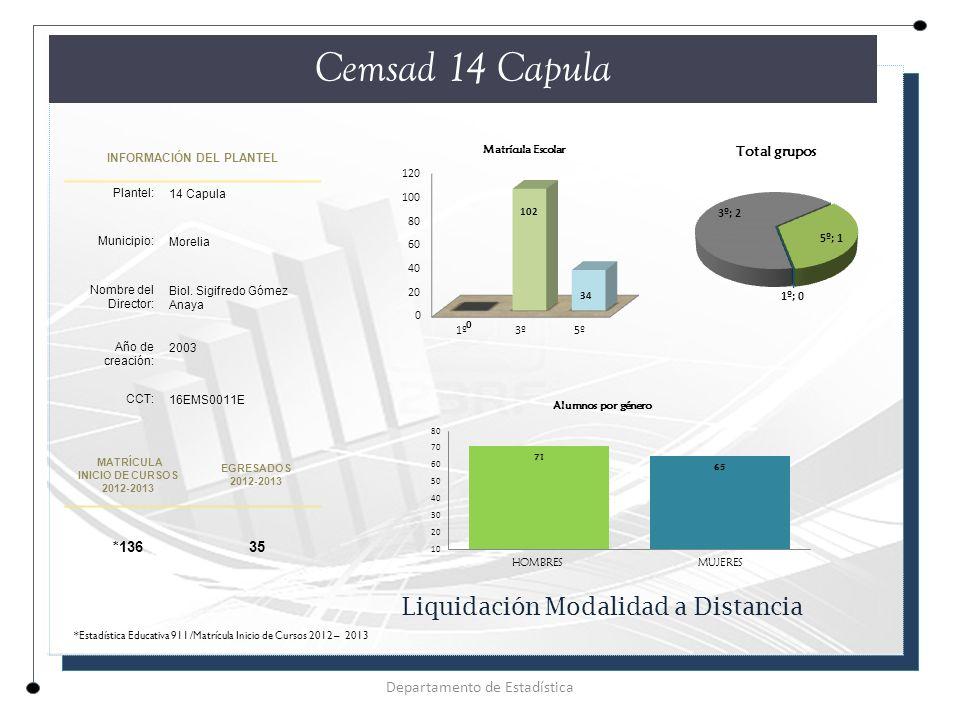 INFORMACIÓN DEL PLANTEL Plantel: 14 Capula Municipio: Morelia Nombre del Director: Biol.