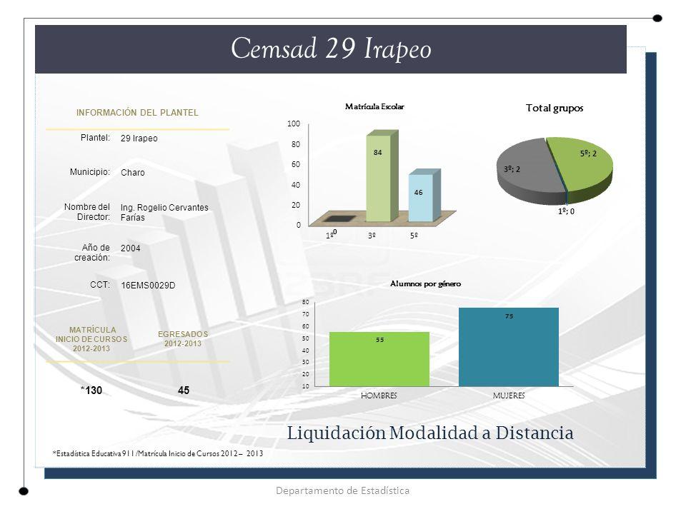 INFORMACIÓN DEL PLANTEL Plantel: 29 Irapeo Municipio: Charo Nombre del Director: Ing.