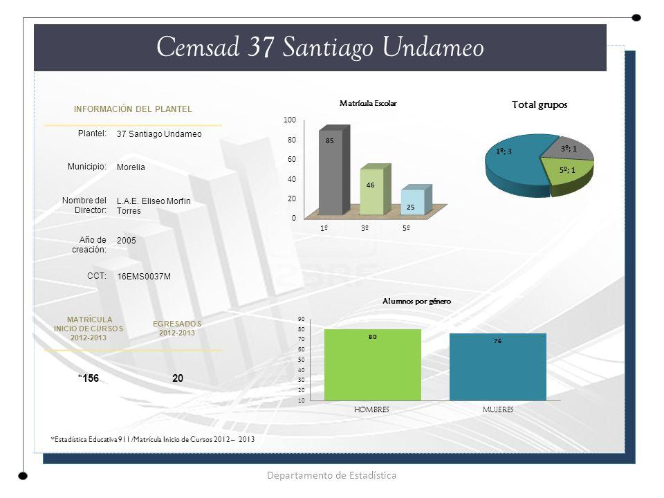 INFORMACIÓN DEL PLANTEL Plantel: 37 Santiago Undameo Municipio: Morelia Nombre del Director: L.A.E.