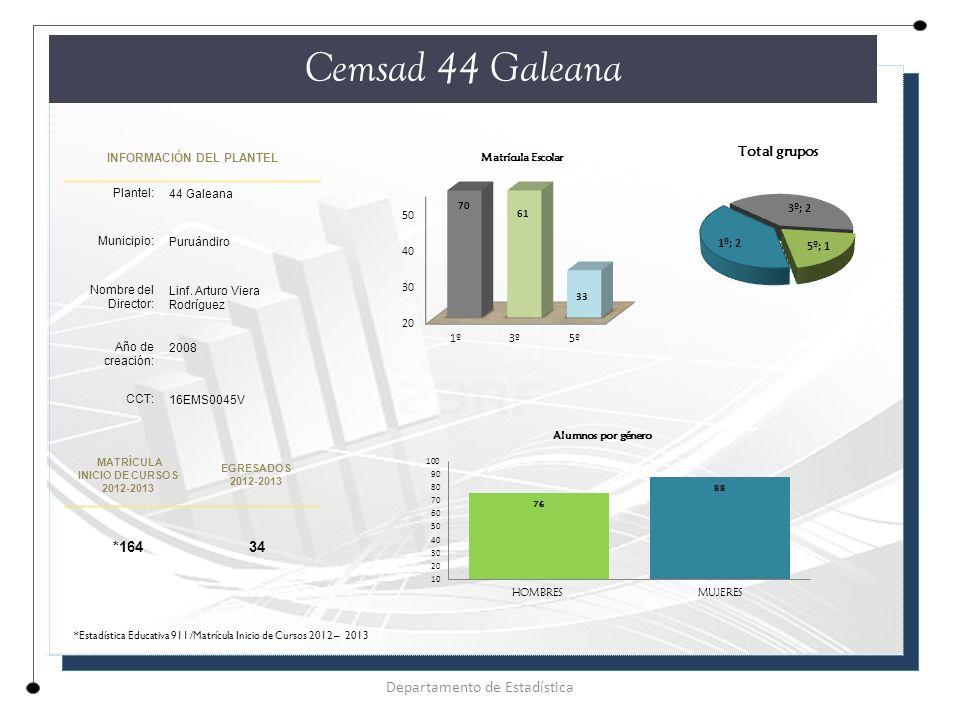 INFORMACIÓN DEL PLANTEL Plantel: 44 Galeana Municipio: Puruándiro Nombre del Director: Linf.