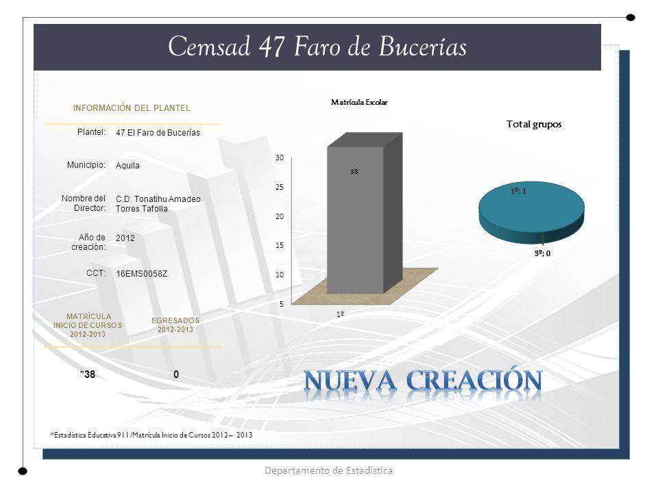 INFORMACIÓN DEL PLANTEL Plantel: 47 El Faro de Bucerías Municipio: Aquila Nombre del Director: C.D.