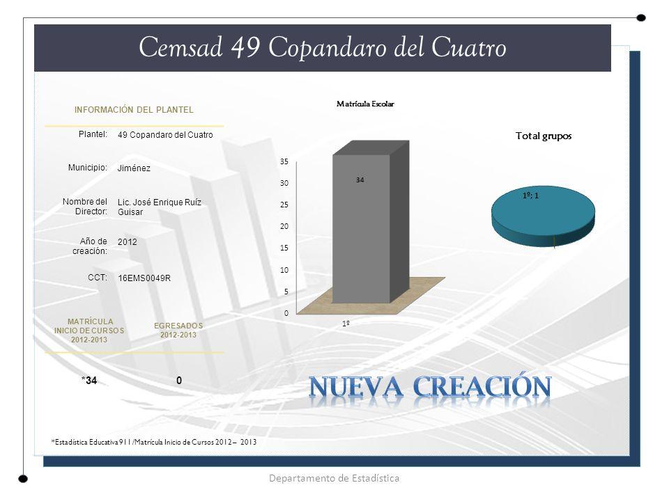 INFORMACIÓN DEL PLANTEL Plantel: 49 Copandaro del Cuatro Municipio: Jiménez Nombre del Director: Lic.
