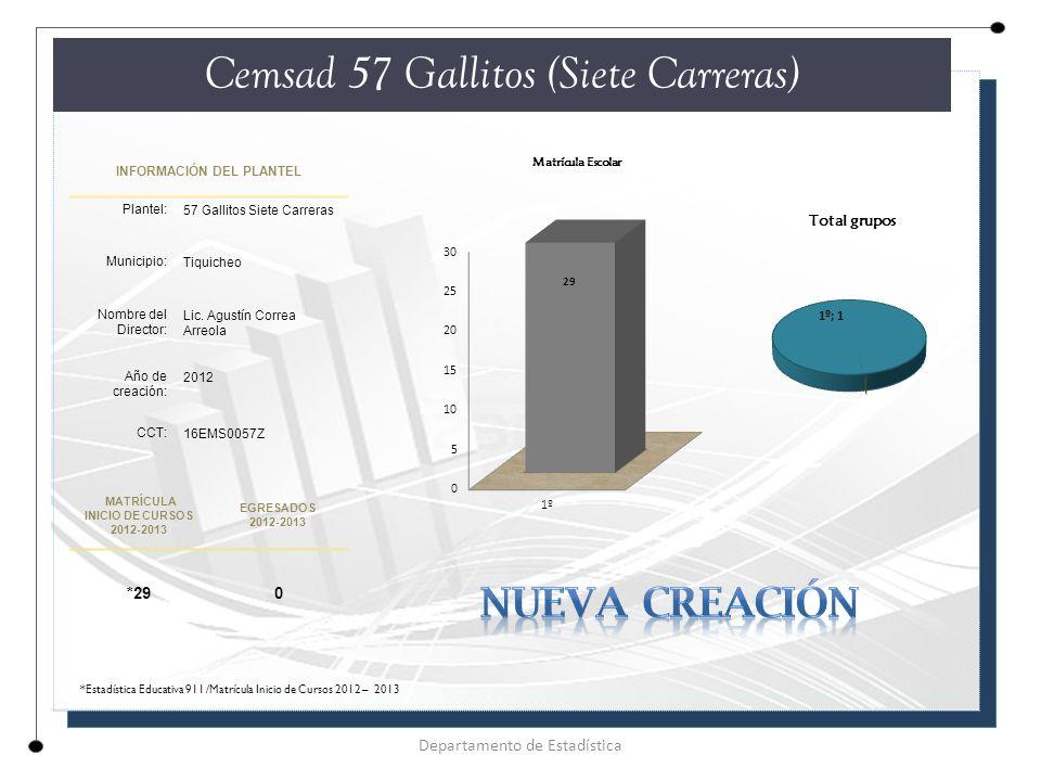 INFORMACIÓN DEL PLANTEL Plantel: 57 Gallitos Siete Carreras Municipio: Tiquicheo Nombre del Director: Lic.
