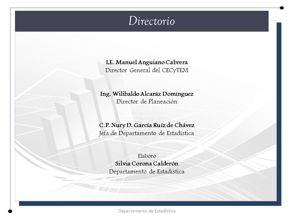 CUADRO COMPARATIVO DESERCIÓN Y REPROBACIÓN 2012 -2013 Índice DeserciónReprobación **Media Nacional 14.5%31.9% **Michoacán 11.0%34.8% Plantel 11.0%27.8% Plantel 10 Panindícuaro Departamento de Estadística EFICIENCIA TERMINAL **Sistema Nacional de Información Educativa/Cifras estimadas en los indicadores de deserción y reprobación.