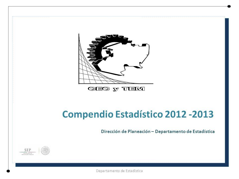 Departamento de Estadística Compendio Estadístico 2012 -2013 Dirección de Planeación – Departamento de Estadística