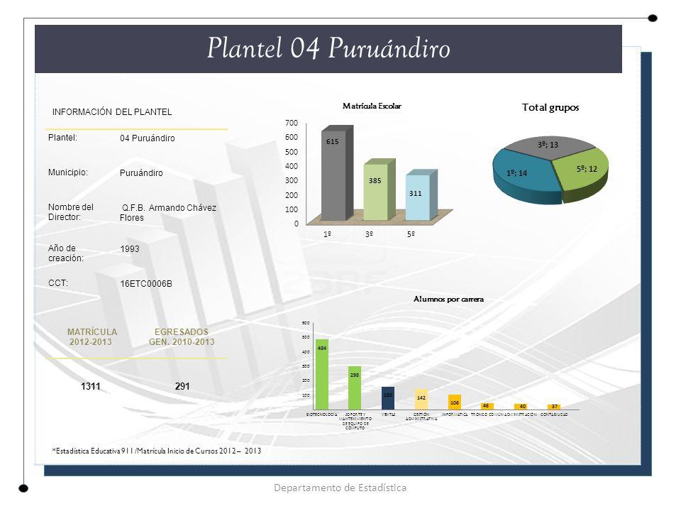 Plantel 04 Puruándiro INFORMACIÓN DEL PLANTEL Plantel: 04 Puruándiro Municipio: Puruándiro Nombre del Director: Q.F.B.