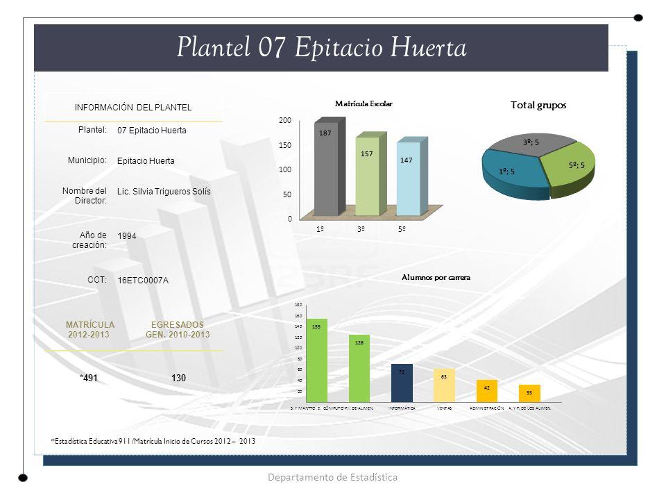 Plantel 07 Epitacio Huerta INFORMACIÓN DEL PLANTEL Plantel: 07 Epitacio Huerta Municipio: Epitacio Huerta Nombre del Director: Lic.