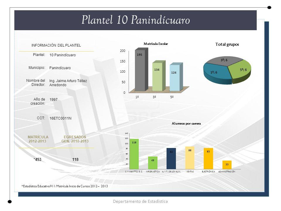 Plantel 10 Panindícuaro INFORMACIÓN DEL PLANTEL Plantel: 10 Panindícuaro Municipio: Panindícuaro Nombre del Director: Ing.