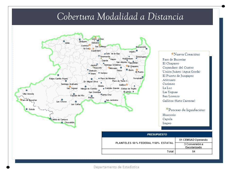 CUADRO COMPARATIVO DESERCIÓN Y REPROBACIÓN 2012 -2013 Índice DeserciónReprobación **Media Nacional 14.5%31.9% **Michoacán 11.0%34.8% Plantel 8.3%36.0% Plantel 22 Tangancícuaro Departamento de Estadística EFICIENCIA TERMINAL **Sistema Nacional de Información Educativa/Cifras estimadas en los indicadores de deserción y reprobación.