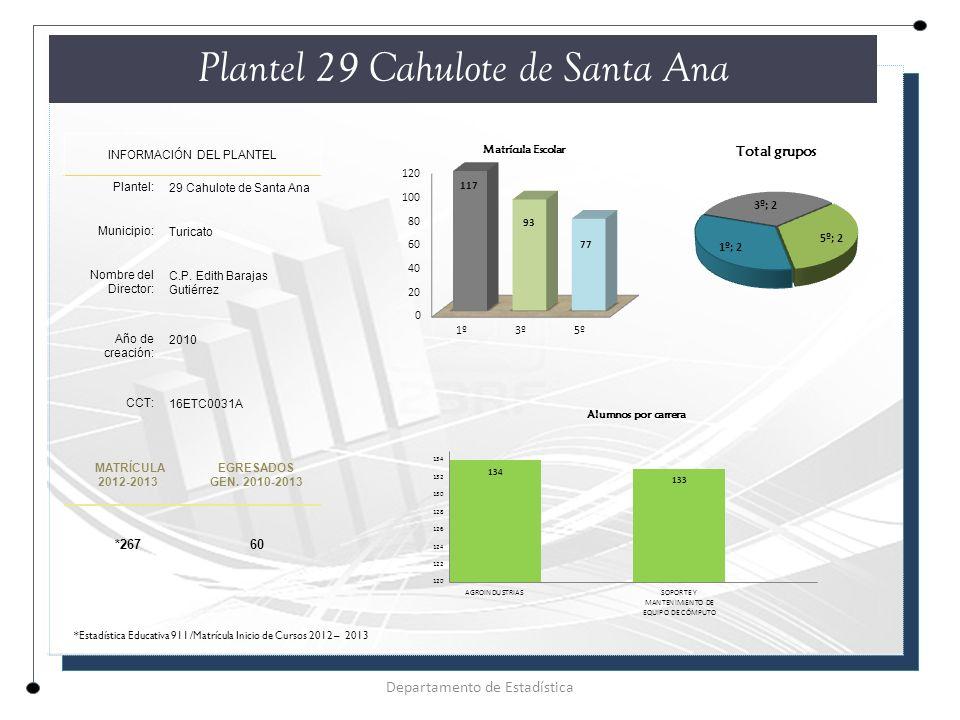 Plantel 29 Cahulote de Santa Ana INFORMACIÓN DEL PLANTEL Plantel: 29 Cahulote de Santa Ana Municipio: Turicato Nombre del Director: C.P.
