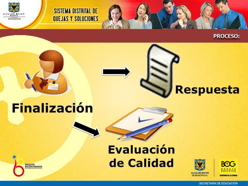 Finalización Evaluación de Calidad Respuesta PROCESO: