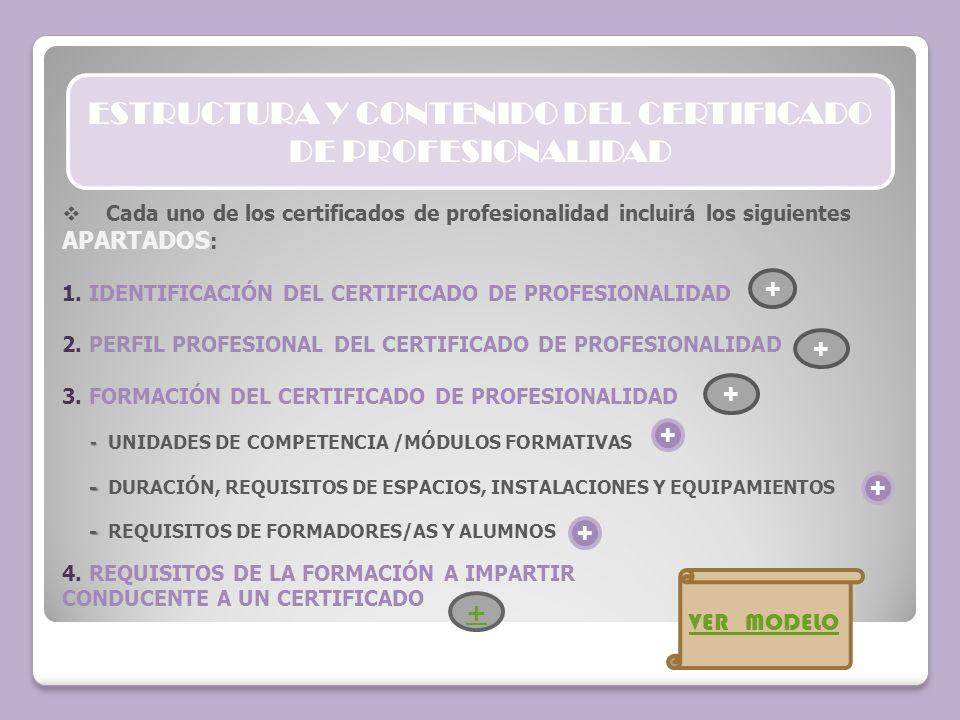 - - - Cada uno de los certificados de profesionalidad incluirá los siguientes APARTADOS : 1. IDENTIFICACIÓN DEL CERTIFICADO DE PROFESIONALIDAD 2. PERF