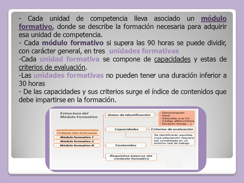 - Cada unidad de competencia lleva asociado un módulo formativo, donde se describe la formación necesaria para adquirir esa unidad de competencia. - C