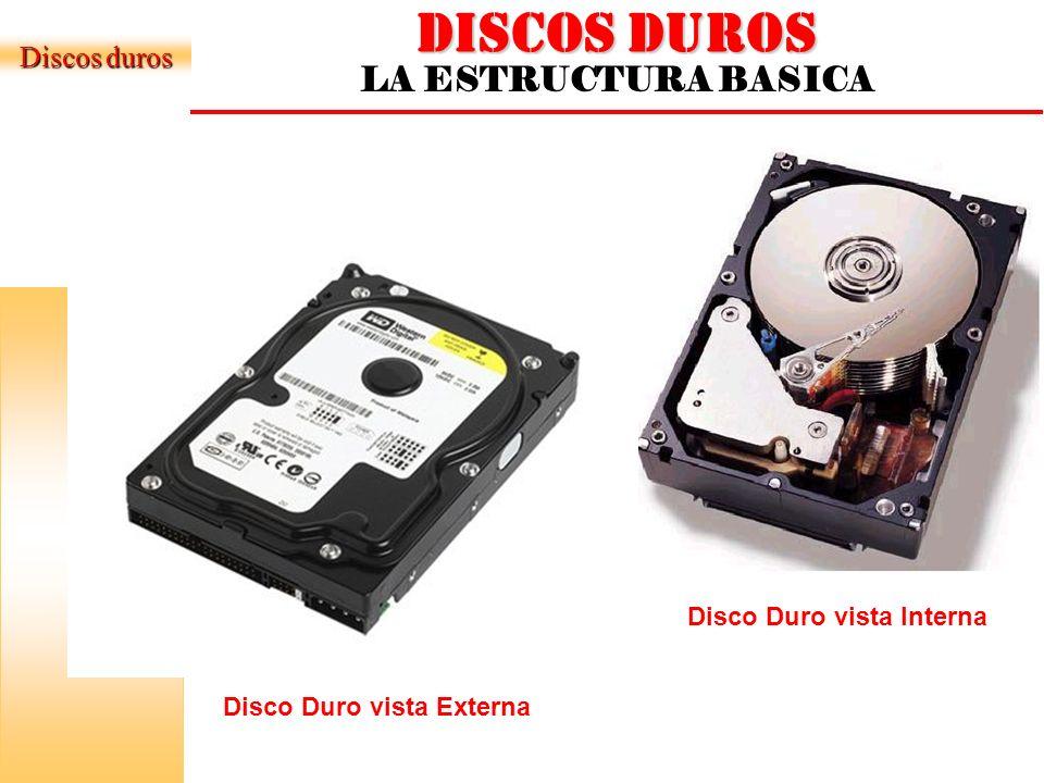INTERIOR DE UN DISCO DURO Discos duros