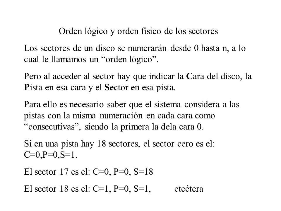 Orden lógico y orden físico de los sectores Los sectores de un disco se numerarán desde 0 hasta n, a lo cual le llamamos un orden lógico. Pero al acce