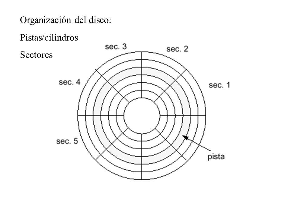 Organización del disco: Pistas/cilindros Sectores