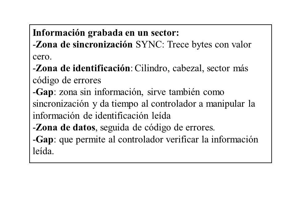 Información grabada en un sector: -Zona de sincronización SYNC: Trece bytes con valor cero. -Zona de identificación: Cilindro, cabezal, sector más cód
