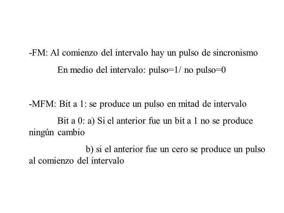 -FM: Al comienzo del intervalo hay un pulso de sincronismo En medio del intervalo: pulso=1/ no pulso=0 -MFM: Bit a 1: se produce un pulso en mitad de