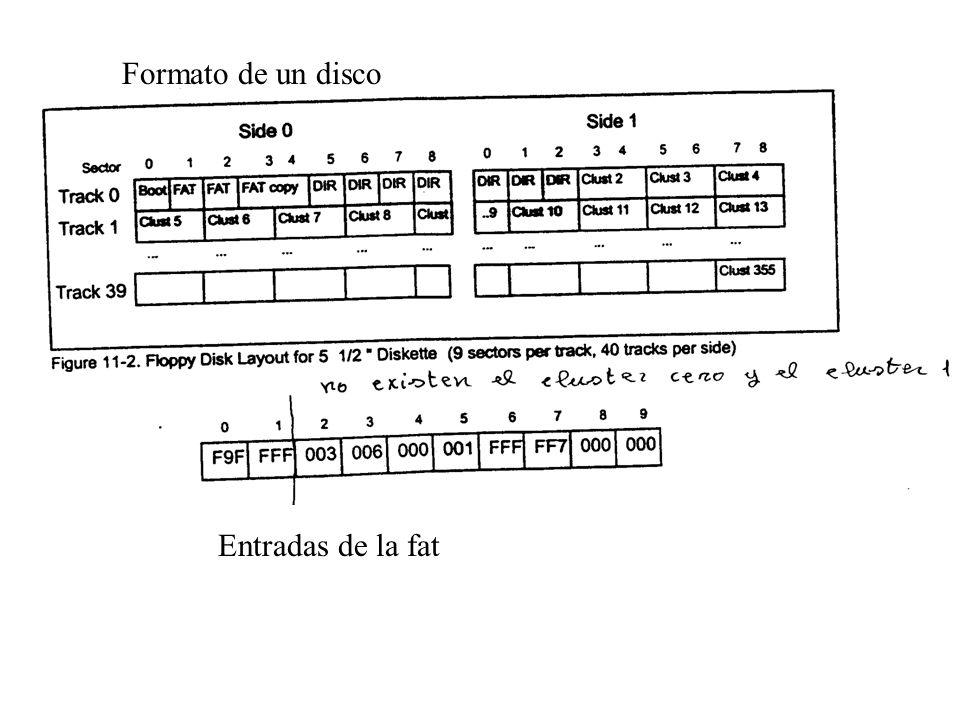 Orden lógico y orden físico de los sectores Los sectores de un disco se numerarán desde 0 hasta n, a lo cual le llamamos un orden lógico.