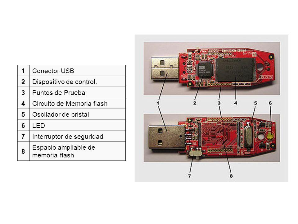 1Conector USB 2Dispositivo de control. 3Puntos de Prueba 4Circuito de Memoria flash 5Oscilador de cristal 6LED 7Interruptor de seguridad 8 Espacio amp