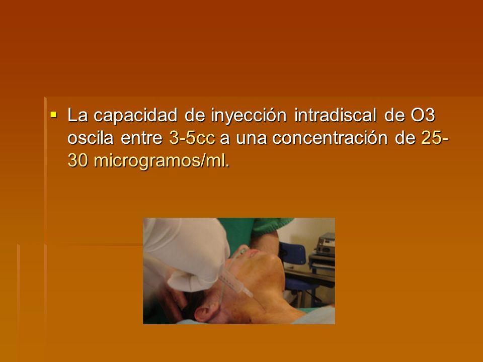 La capacidad de inyección intradiscal de O3 oscila entre 3-5cc a una concentración de 25- 30 microgramos/ml.
